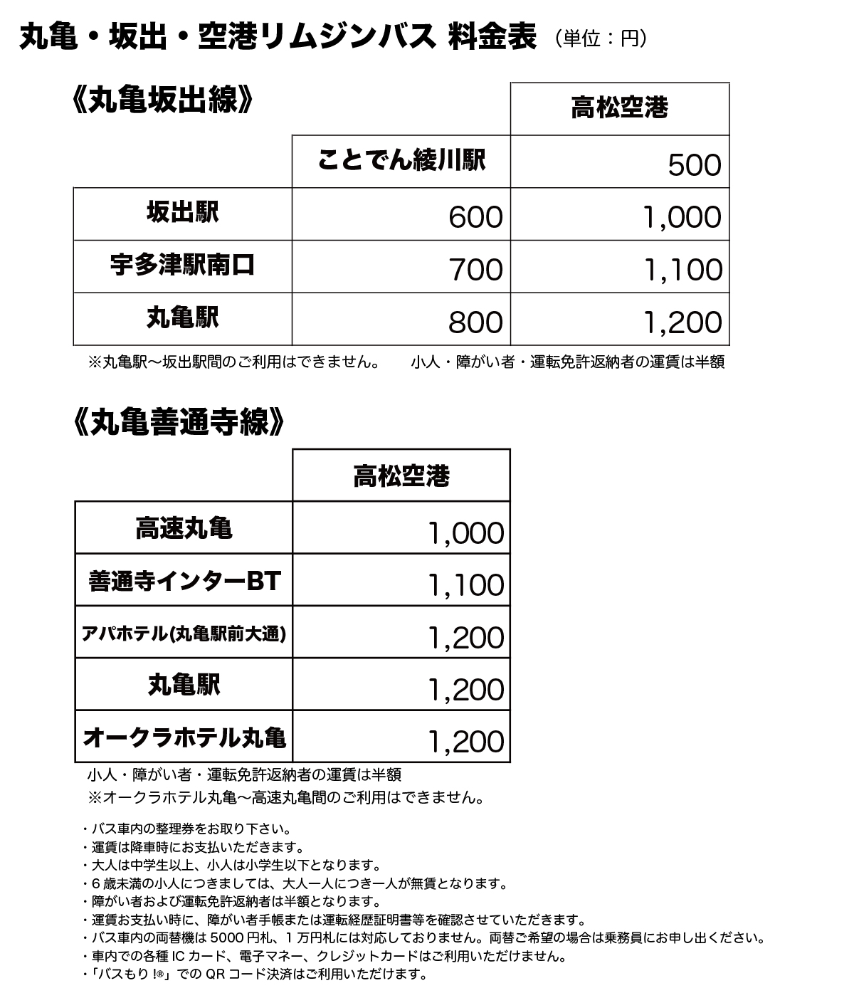 水族館 料金 四国